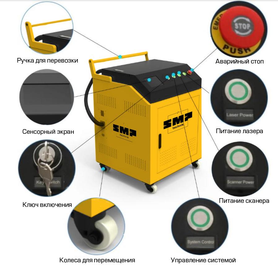 описание кнопок и элементов станка для счистки ржавчины и краски с металла лазером